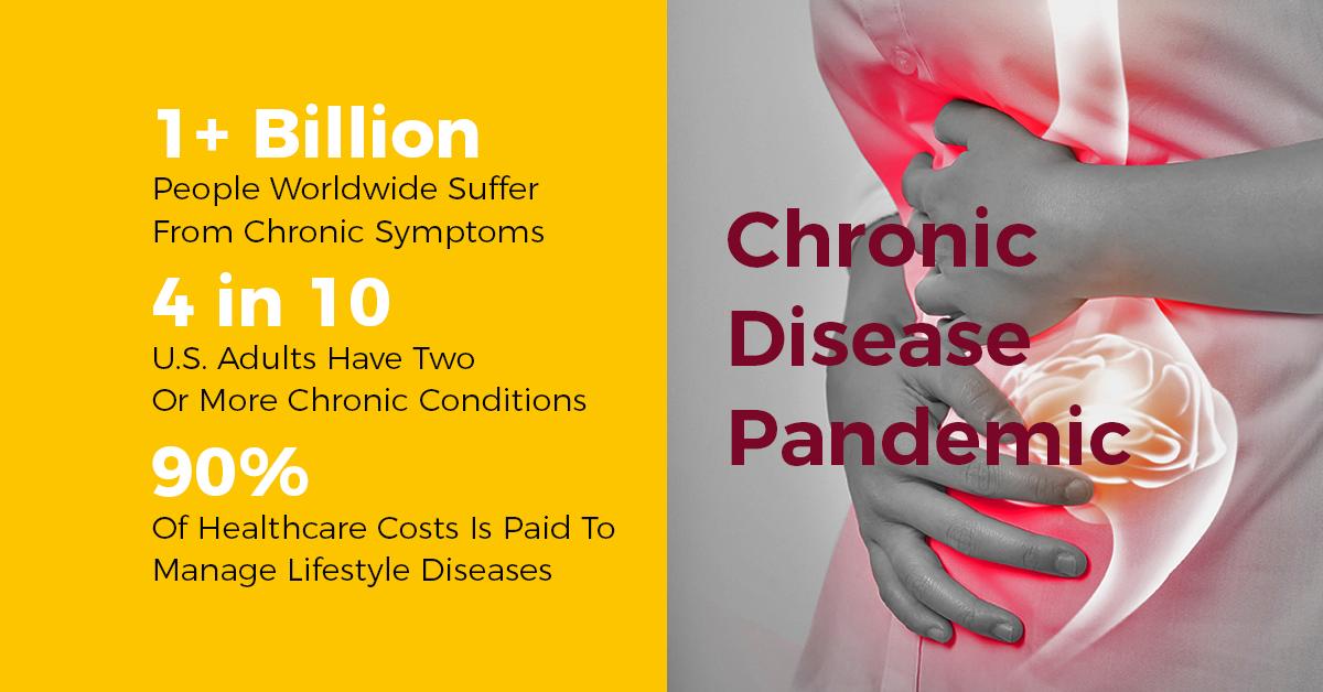 Chronic Disease Pandemic